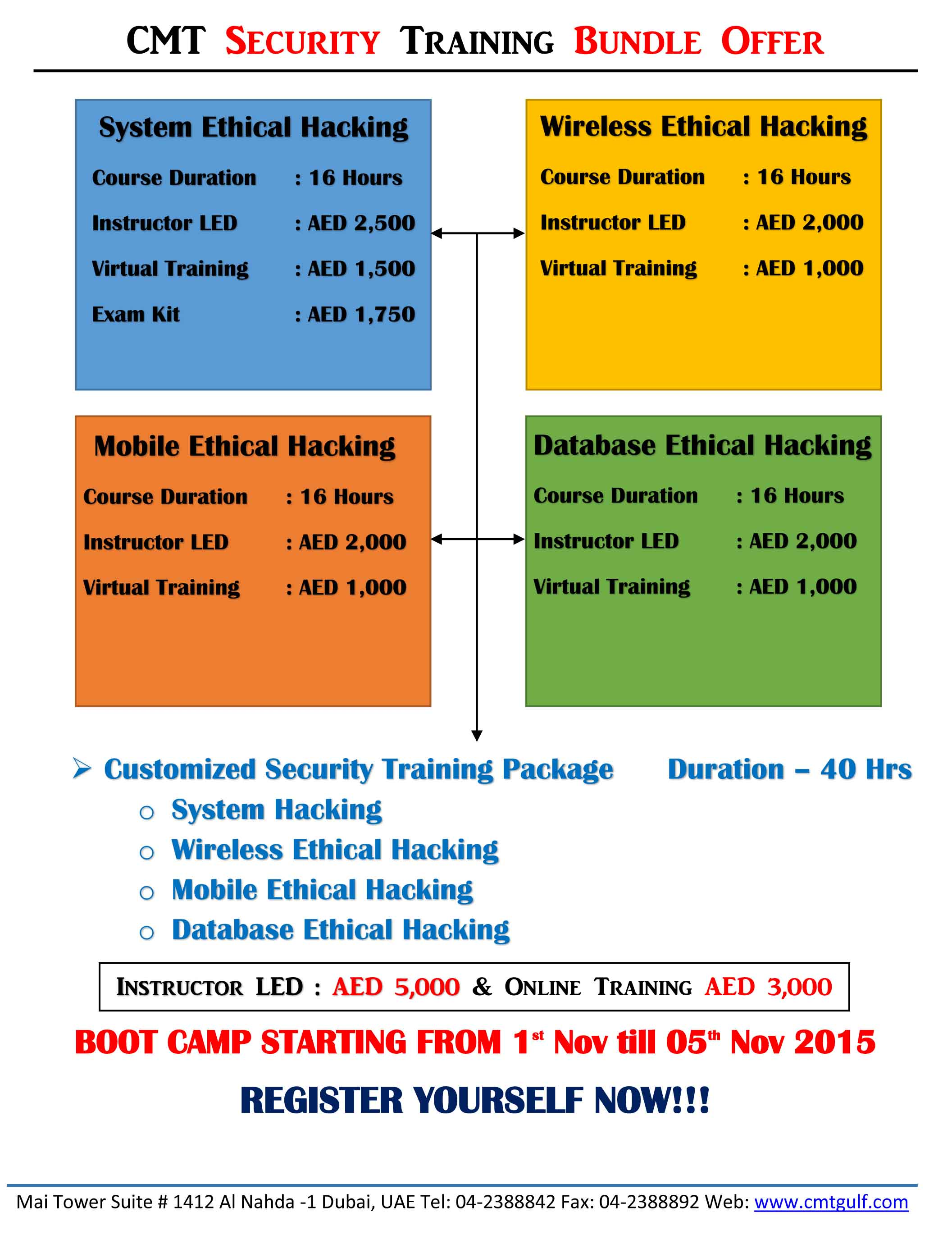 Bundle Offer for Security Training